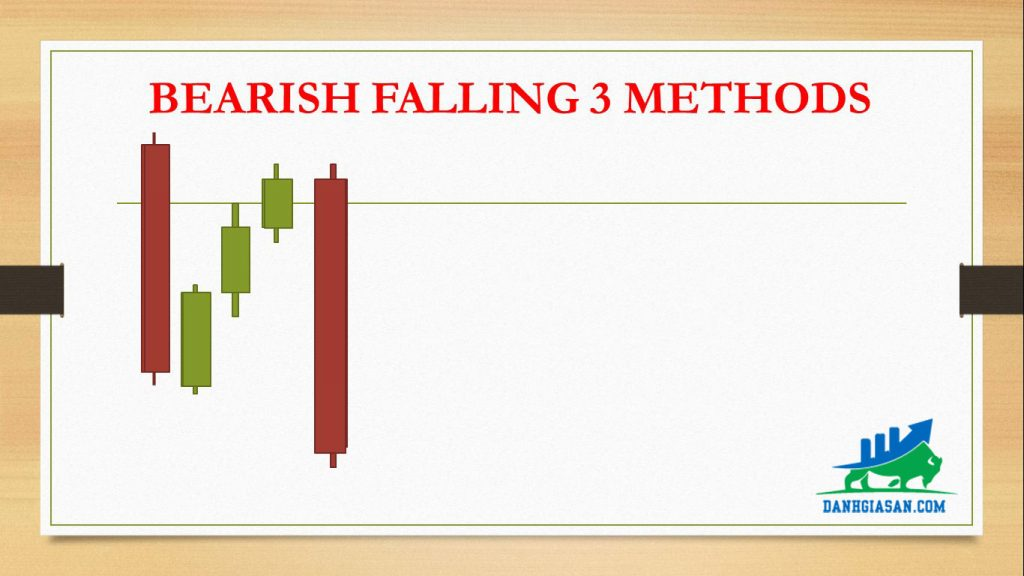 BEARISH FALLING 3 METHODS