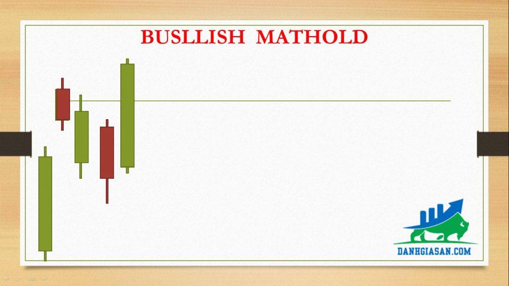BUSLLISH MATHOLD