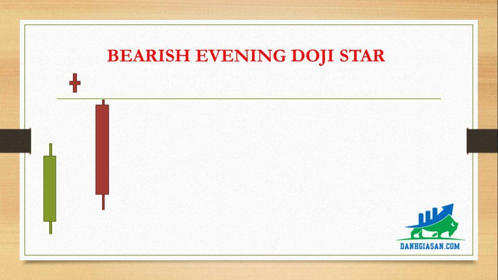 BEARISH EVENING DOJI STAR