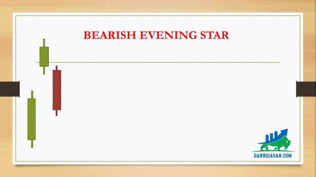 BEARISH EVENING STAR