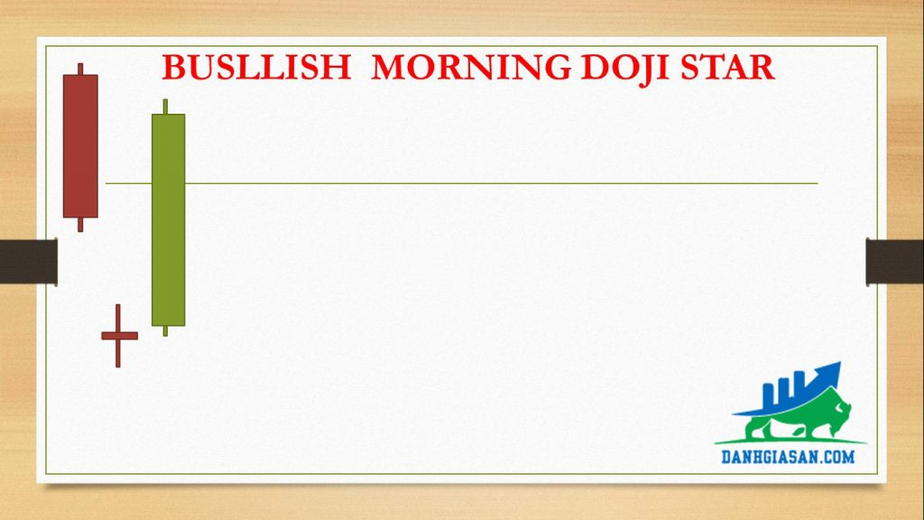 BUSLLISH MORNING DOJI STAR