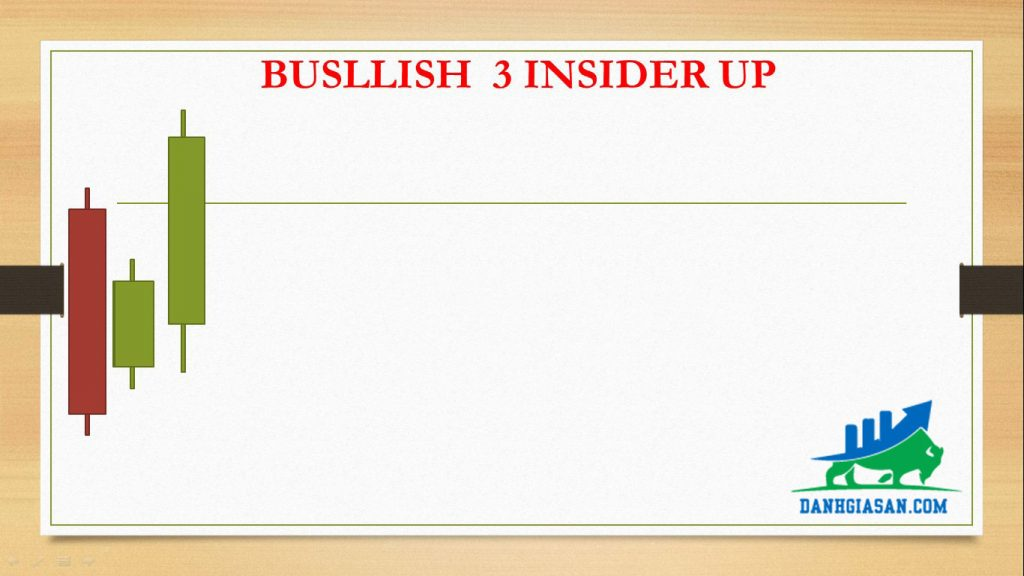 BUSLLISH 3 INSIDER UP