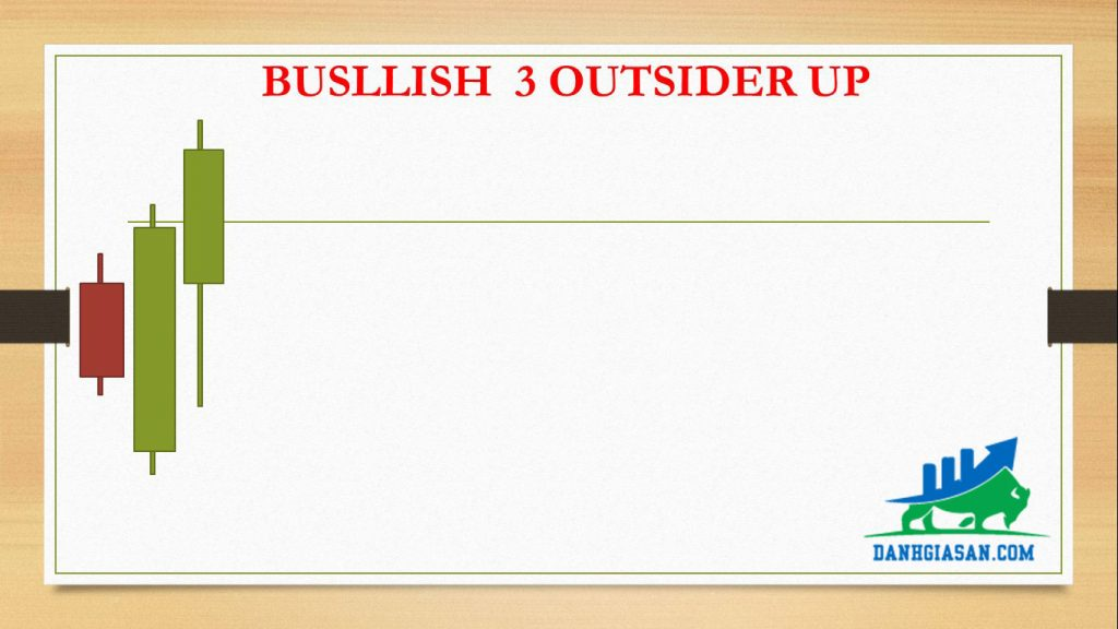 BUSLLISH 3 OUTSIDER UP