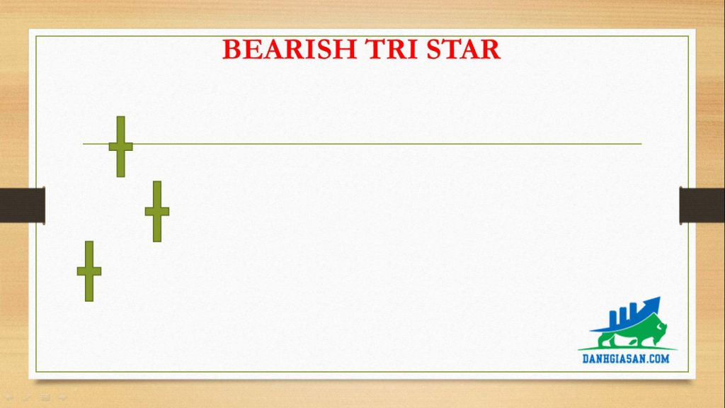 BEARISH TRI STAR