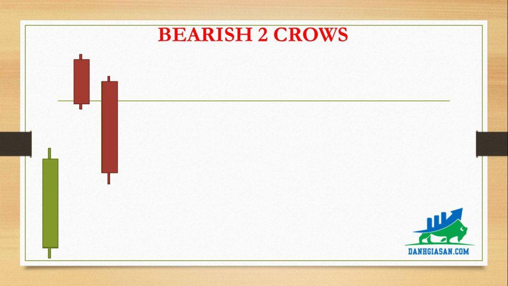 BEARISH 2 CROWS