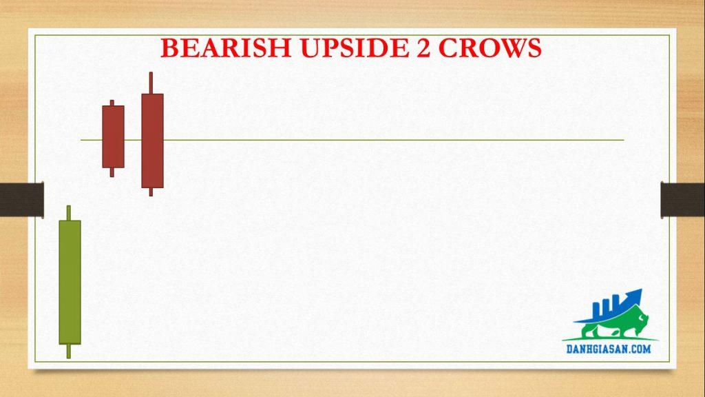 BEARISH UPSIDE 2 CROWS