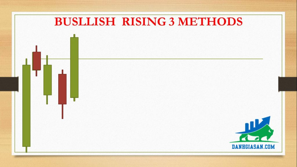 BUSLLISH RISING 3 METHODS