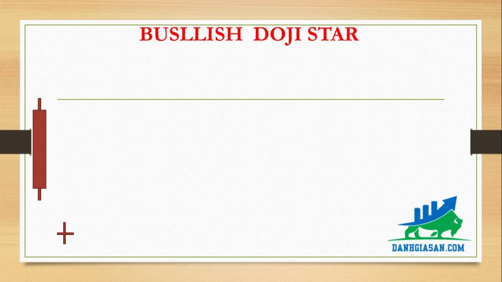 BUSLLISH DOJI STAR