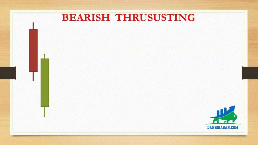 BEARISH THRUSUSTING