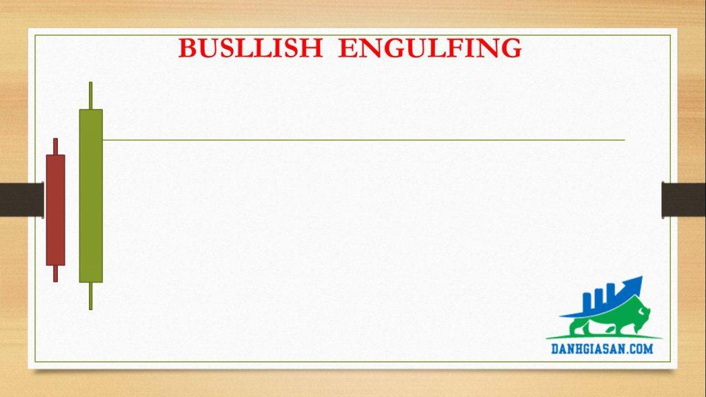 BUSLLISH ENGULFING