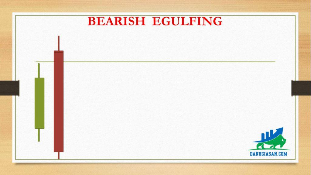 BEARISH EGULFING
