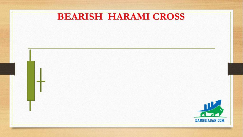 BEARISH HARAMI CROSS