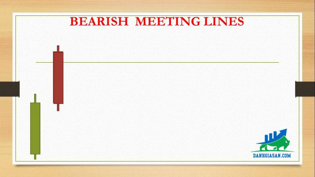 BEARISH MEETING LINES