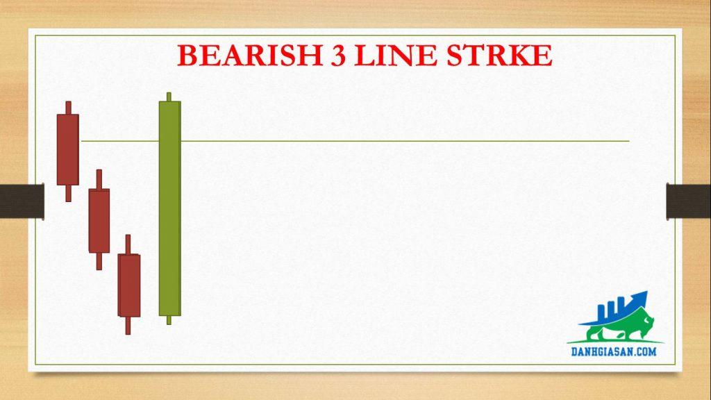 BEARISH 3 LINE STRKE