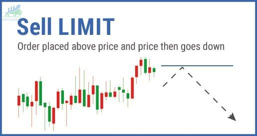 lệnh-sell-limit