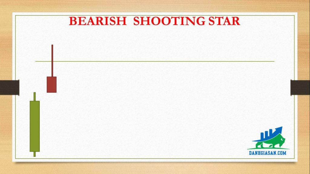 BEARISH SHOOTING STAR