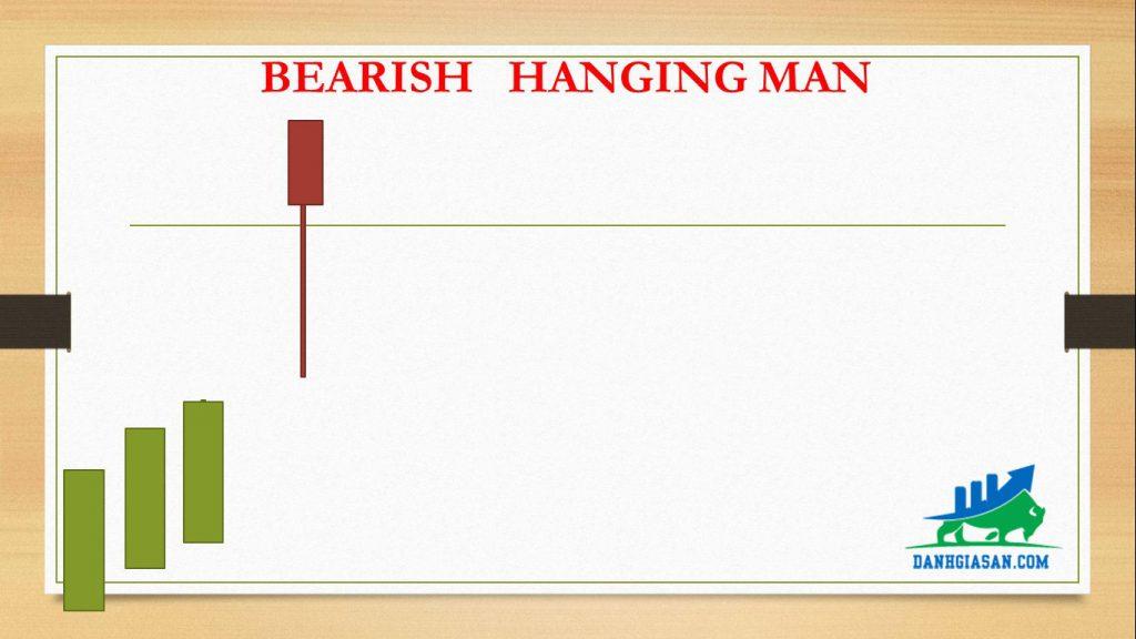 BEARISH HANGING MAN