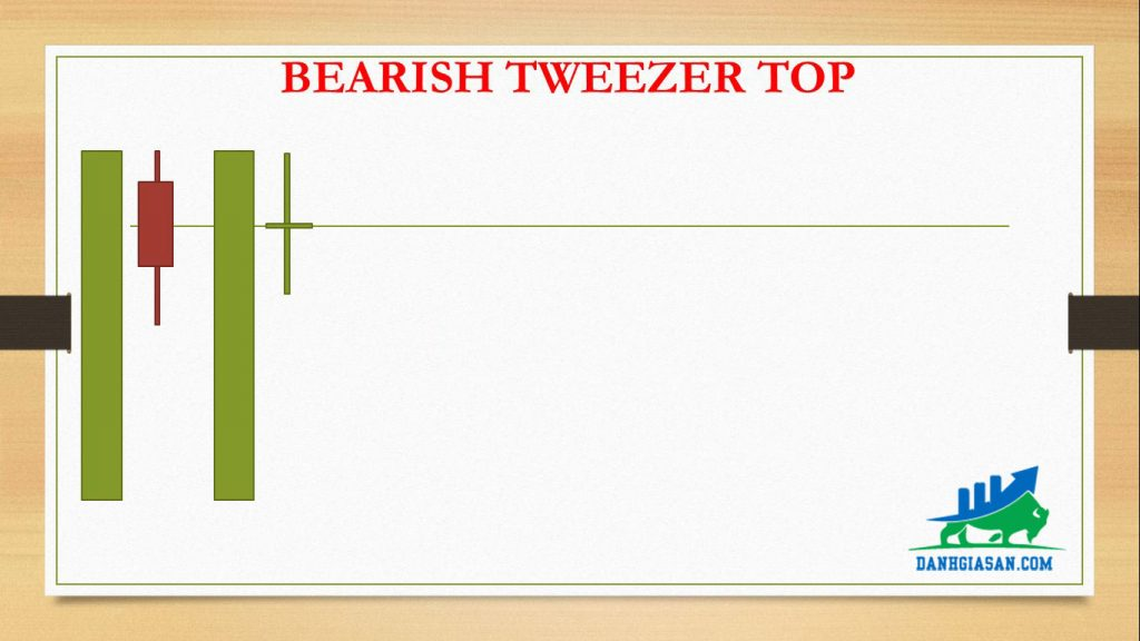 BEARISH TWEEZER TOP