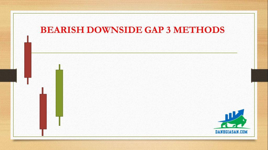 BEARISH DOWNSIDE GAP 3 METHODS