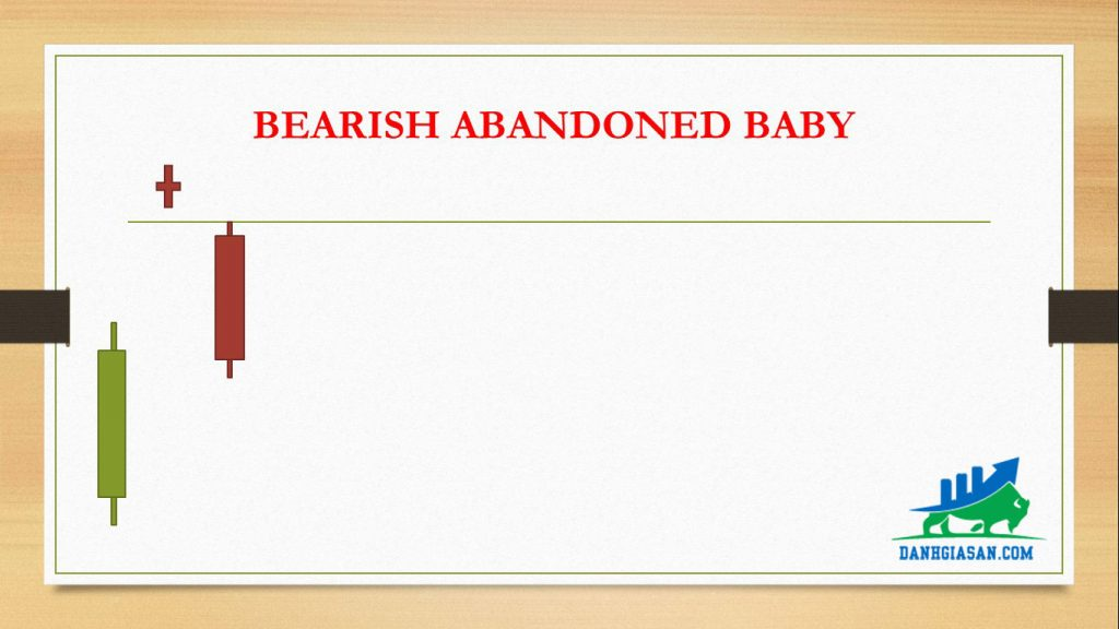 BEARISH ABANDONED BABY