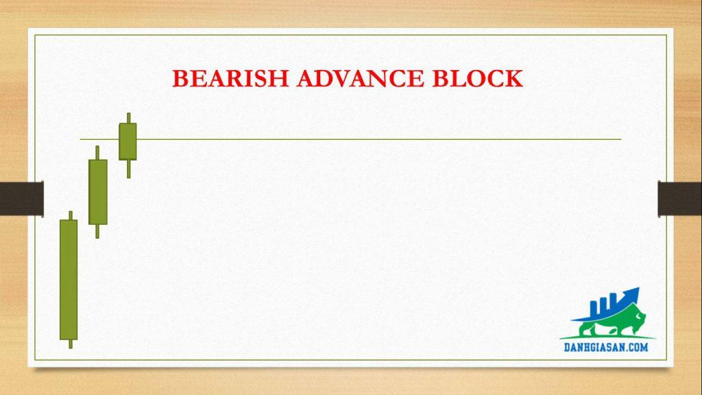 BEARISH ADVANCE BLOCK