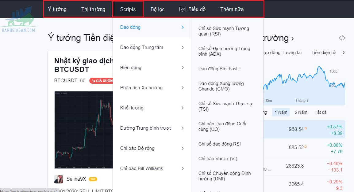 giao-dien-tradingview-2