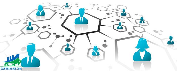 Mạng giao dịch xã hội (Social trading) là gì?