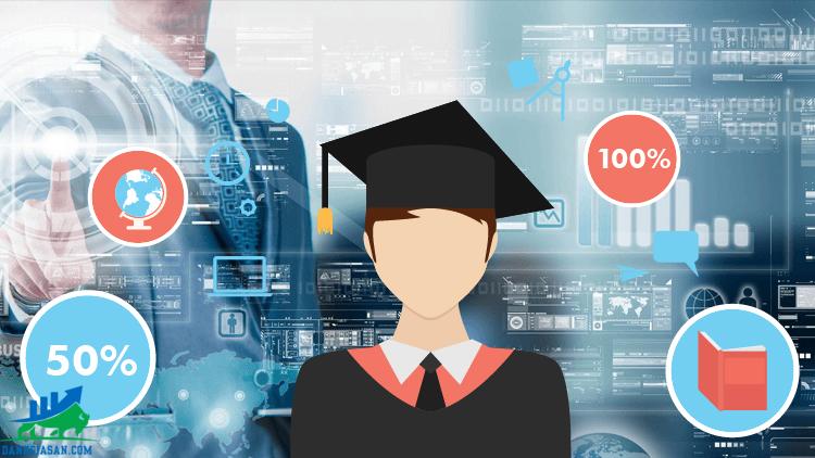 Phân tích kỹ thuật forex là gì?