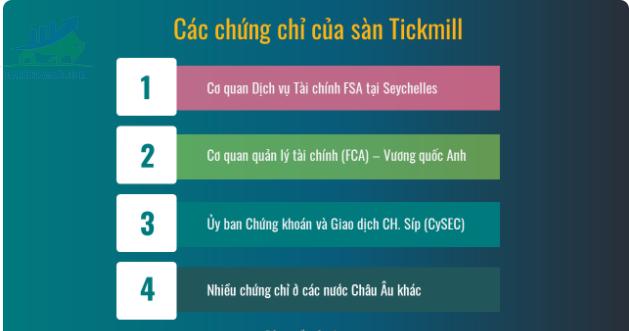 Các chứng chỉ của sàn giao dịch Forex Tickmill