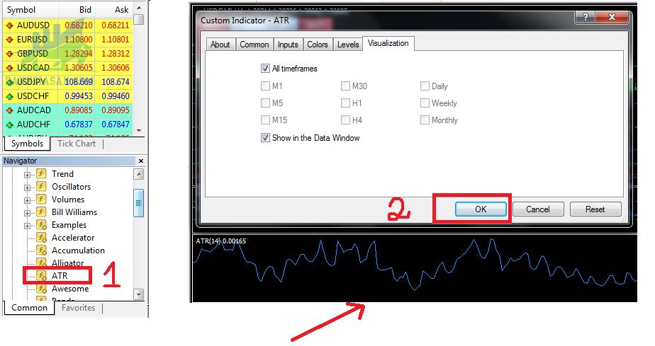 Cách cài đặt chỉ báo Average True Range trong phần mềm MT4