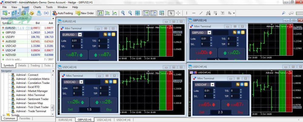 Giao diện phần mềm MT5 trên máy tính sau khi cài đặt phiên bản Meta Trader Surpreme Edition