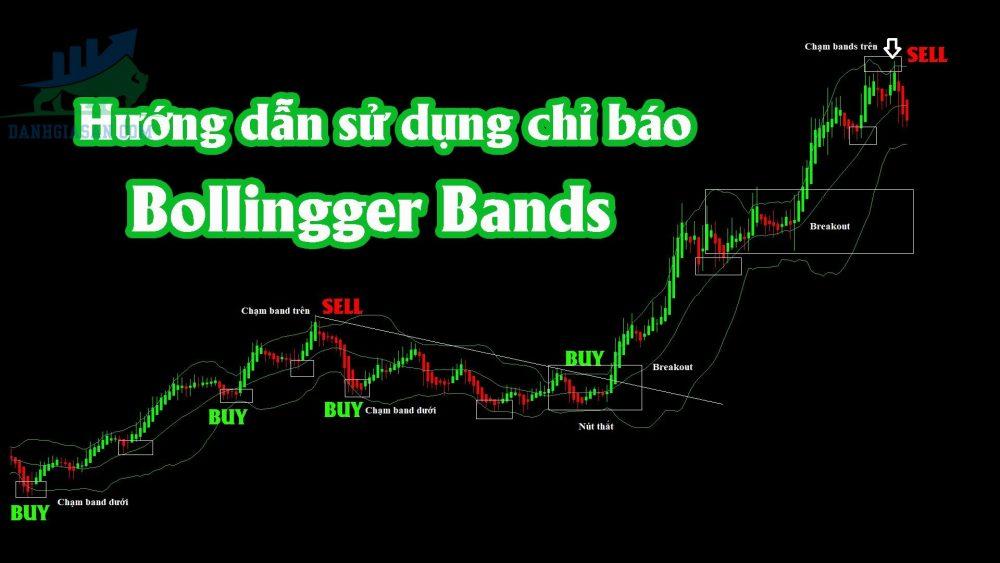 Chỉ báo kỹ thuật dải Bollinger Bands