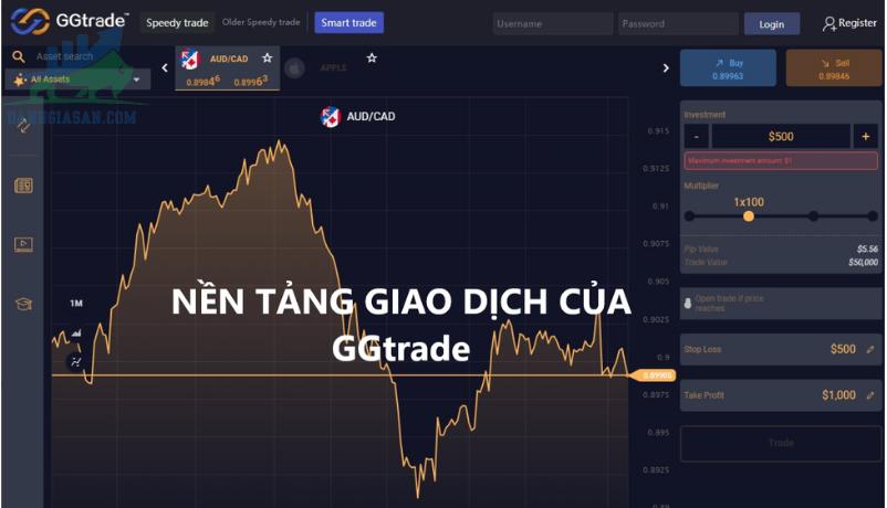 Nền tảng sàn giao dịch GG Trade