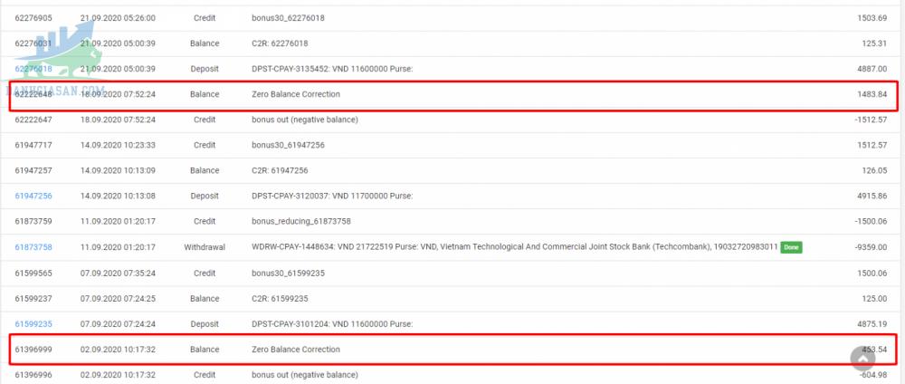 Âm vốn ZBC – $ 1,483.84 từ MT4-R-505732 vào ngày 18.09.2020