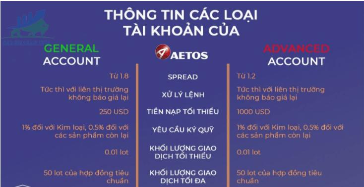 Các loại tài khoản của sàn giao dịch Forex Aetos