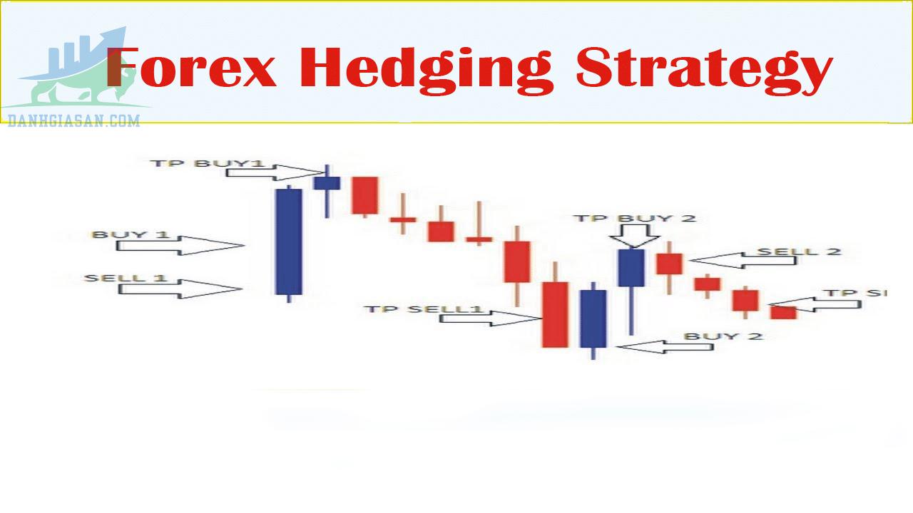 Chiến lược Forex hedging