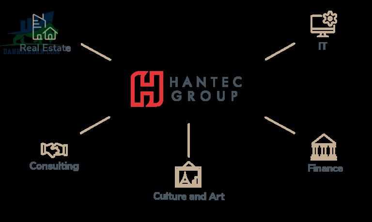Sàn giao dịch Forex Hantec