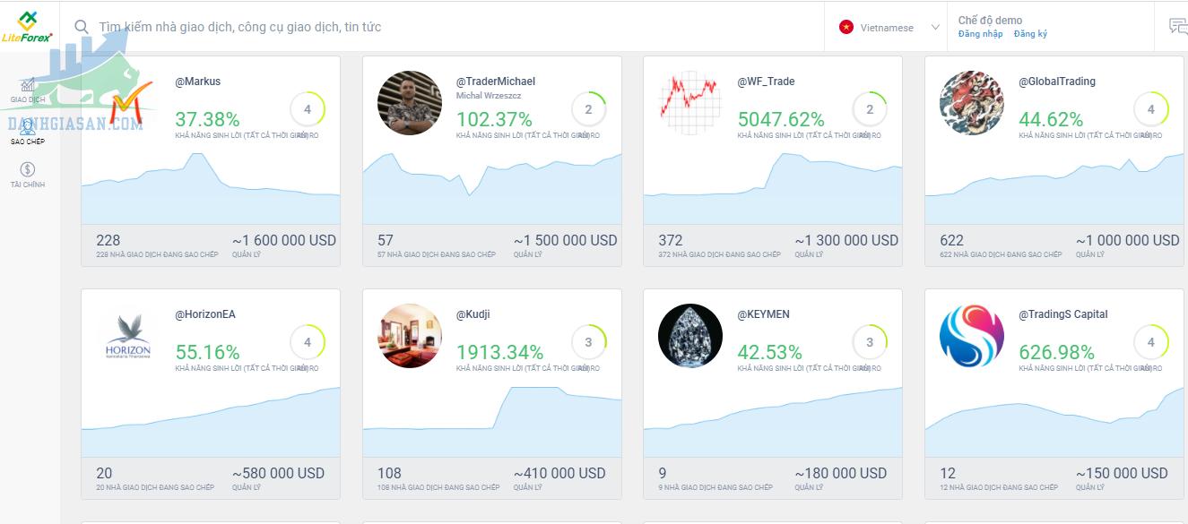 mạng xã hội giao dịch của sàn LiteForex