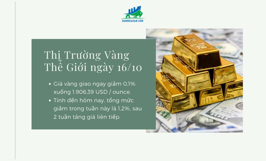 Giá vàng giảm nhẹ khi usd giữ ổn định