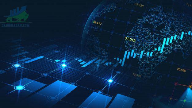 Đầu tư tài chính- Forex