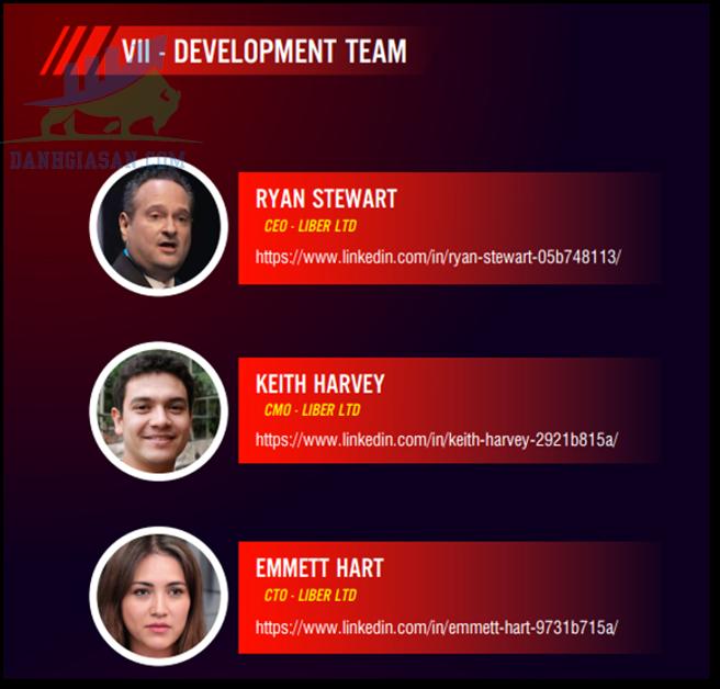 Đội ngũ phát triển của sàn Liber Forex