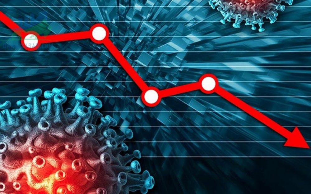 Thị trường chứng khoán giảm do ảnh hưởng của virus corona