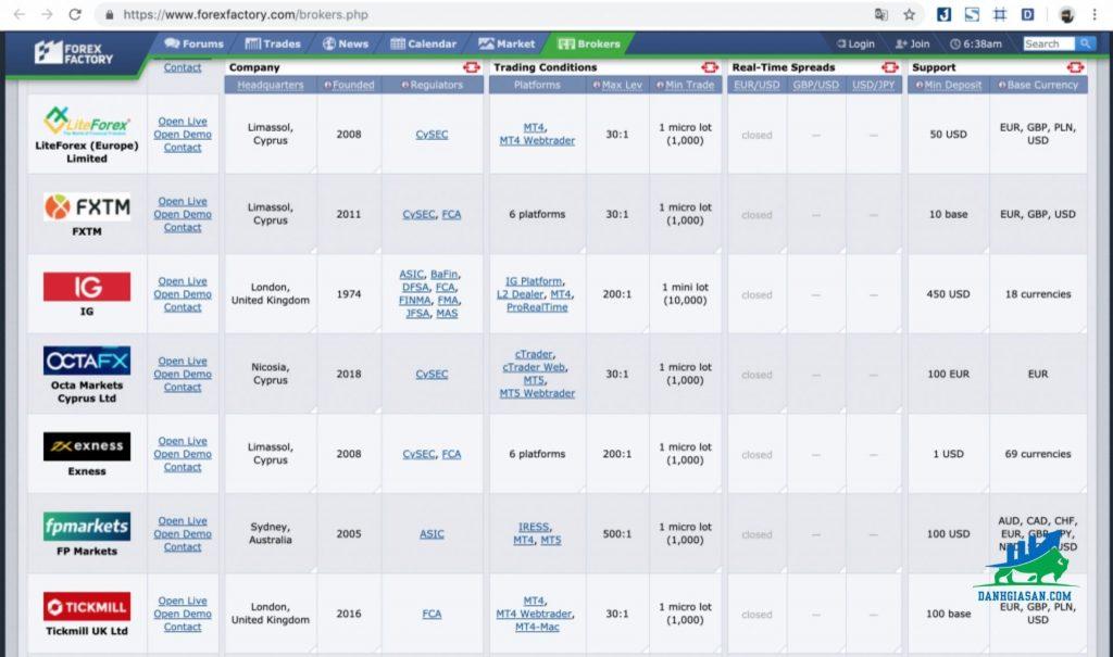 sàn LiteForex được Forexfactory xếp hạng ở các thứ hạng rất cao trong bảng xếp hạng các sàn giao dịch uy tín