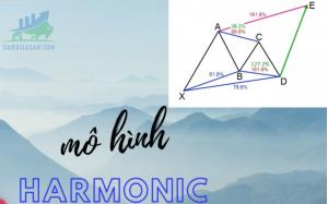 Mô hình giá Harmonic