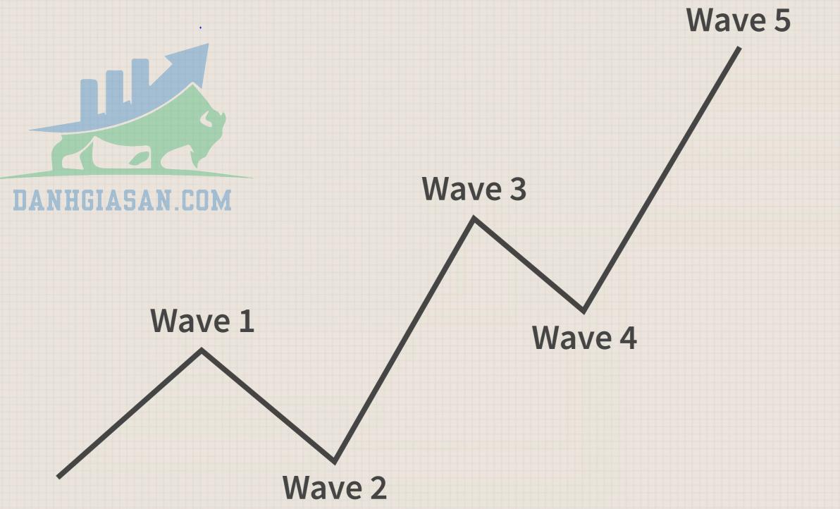 mô hình sóng đẩy - Impulse wave