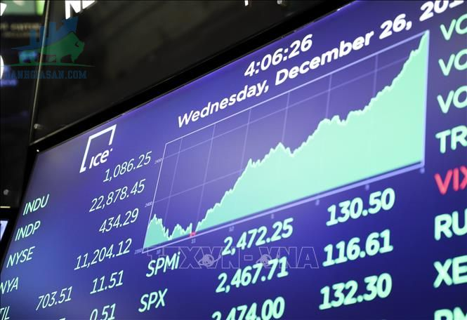 Chỉ sốS&P 500 tăng nhẹ trong bối cảnh hy vọng kích thích
