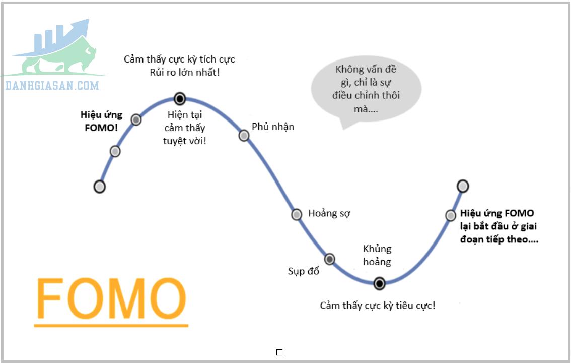 Cách để vượt qua được hội chứng tâm lý FOMO