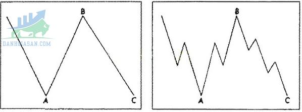 Mô hình phẳng (Flat Formation)
