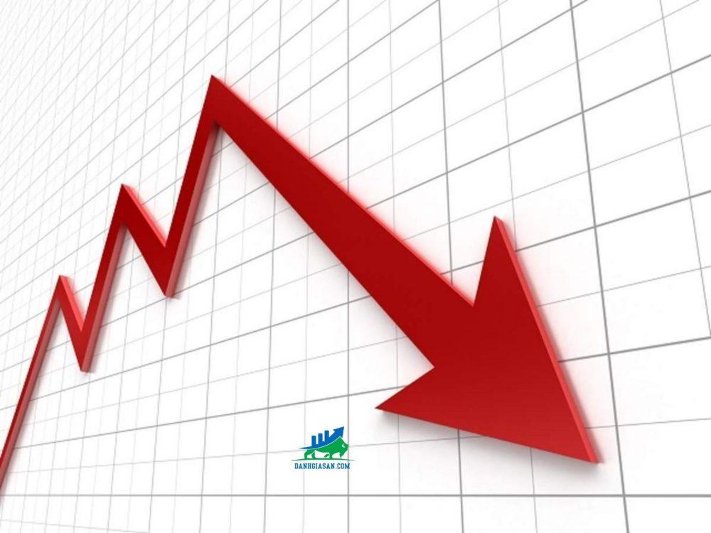 thị trường chứng khoán và USD giảm giá giúp giá vàng thế giới nhảy vọt