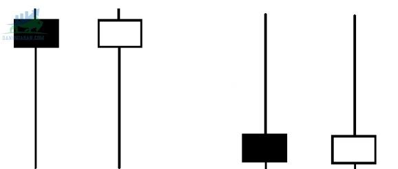 Đặc điểm nến Pin Bar